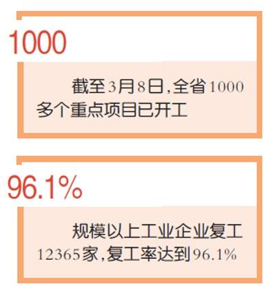 最新消息!河南企业复工时间的具体情况!