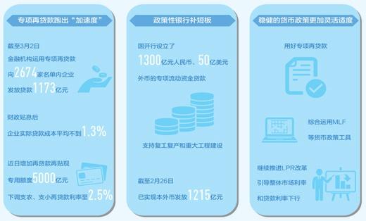 上海有20例境外输入型疑似病例在排查