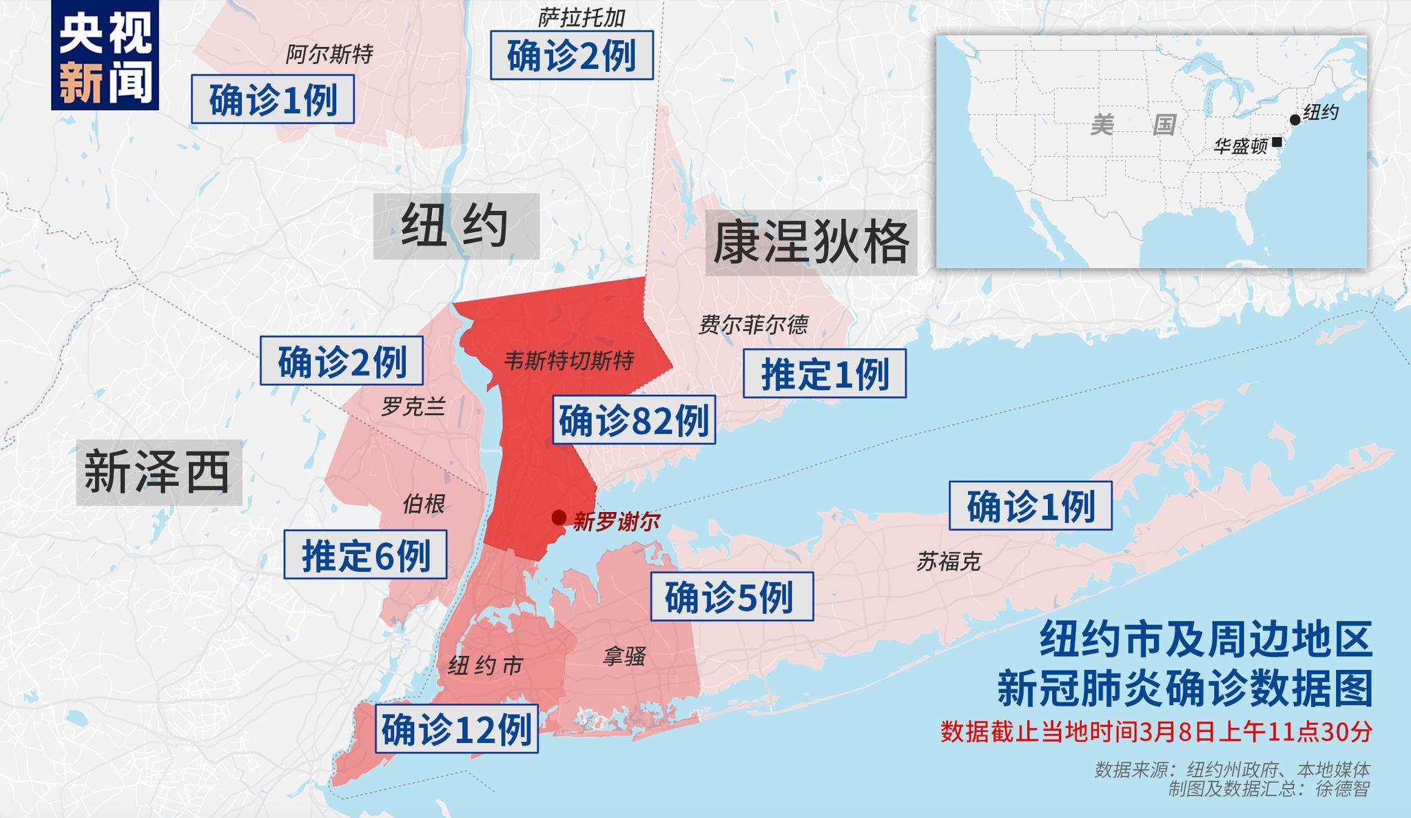 △纽约市周边区域(新泽西、纽约及康涅狄格三州)现在的新冠疫情图