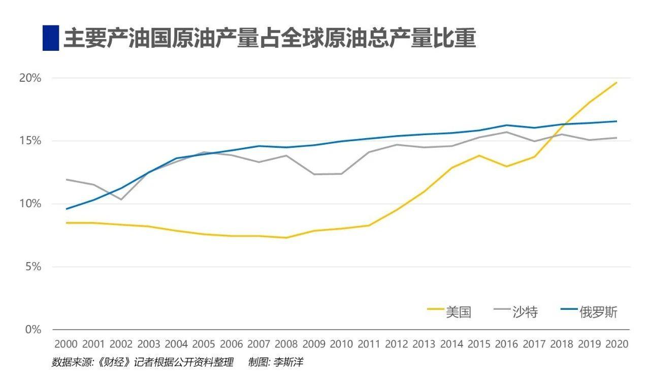 赵锡军:后疫情时代国际金融格局的变化及影响