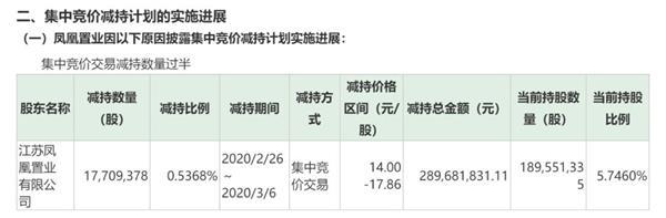 南京证券年内大涨31%:大股东却逢高减持 新任董事长刚上任-上海奕博投资致力于企业的私募基金牌照申请代办和产品备案以及托管