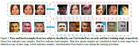 今日Paper|MaskGAN;深度人脸识别;人体姿态估计;妆容迁移等