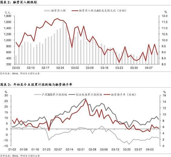 美联储连垃圾债都买了 全球市场危机化解了?