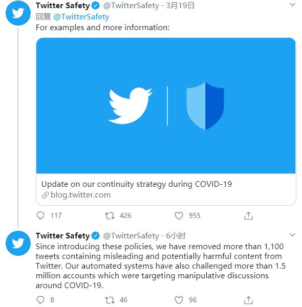 Twitter已删除1100多条误导性新冠病毒推文