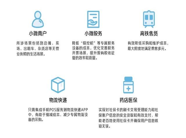 手机POS场景介绍(来自银联官网)