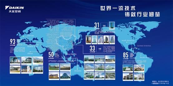 大金空调:看好中国市场,进一步助推复工复产