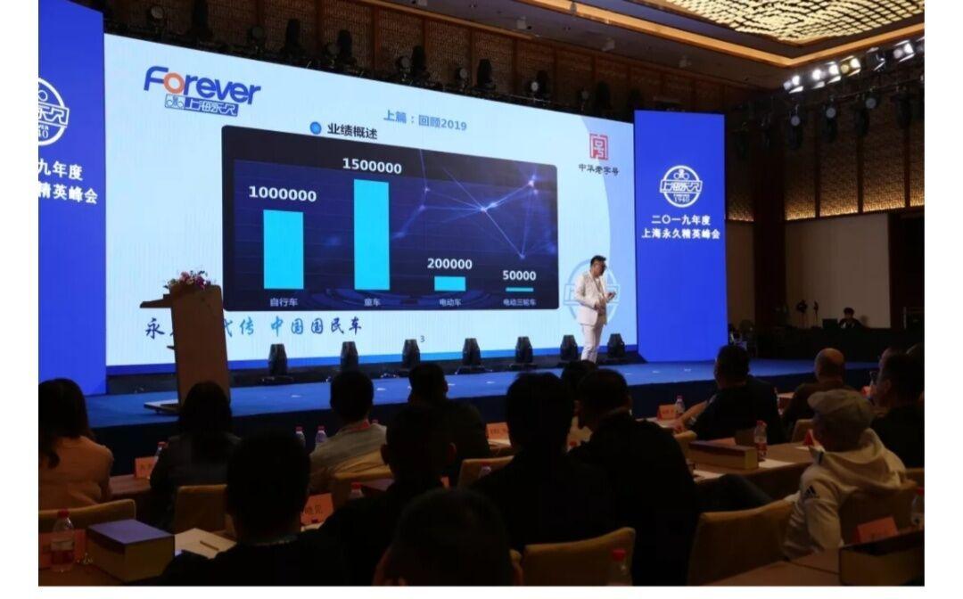 图片来源:上海悠久官方微信公多号截图