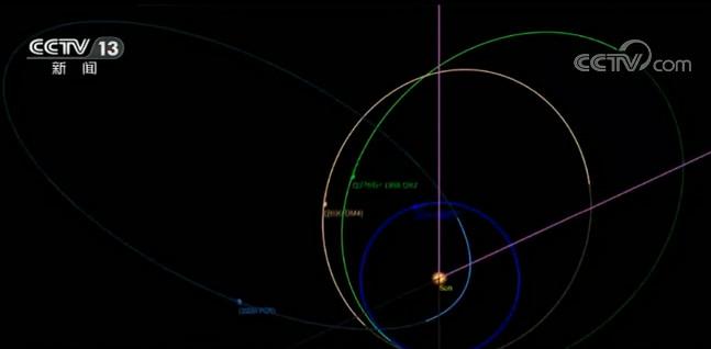 小行星飞掠地球 最近距离为628万公里