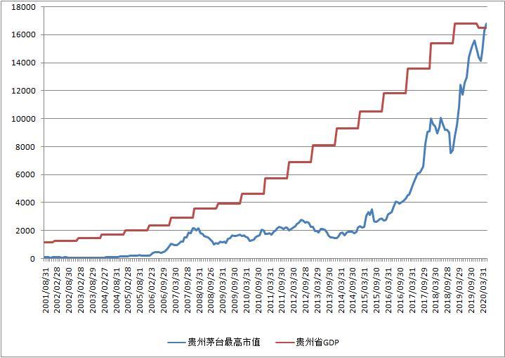 贵州茅台昨日报1333元创历史收盘新高 贵州茅台剑指1500?