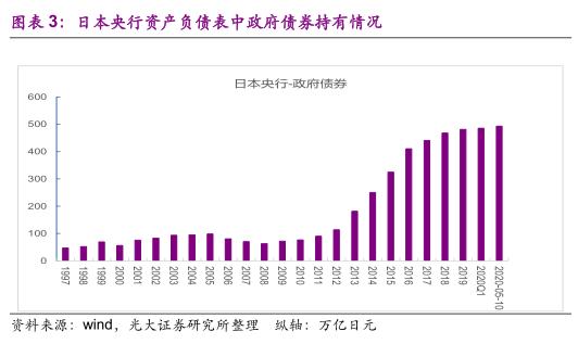 中美日gdp_1995年和2019年,日本GDP都只是略微超过5万亿美元,那中美呢?