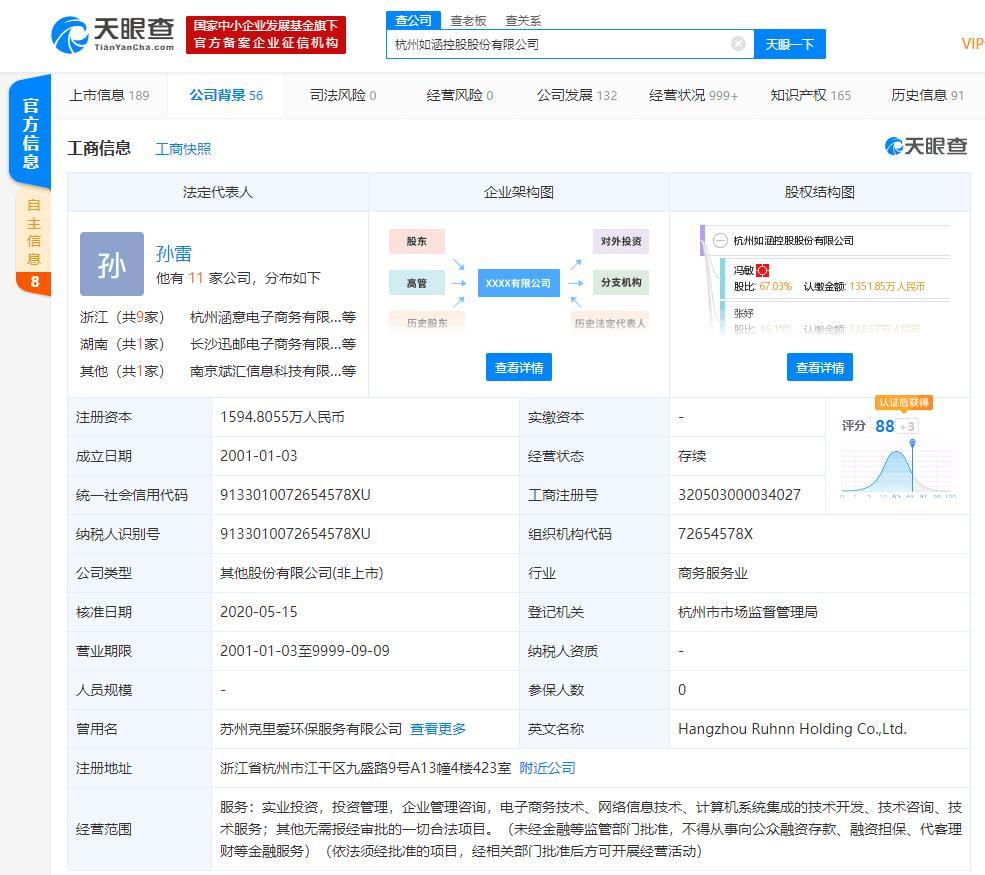 杭州如涵控股股份有限公司注册资本减少约422万人民币 降幅约20.9%