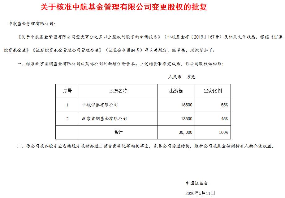 中航基金股权变更获批 首钢基金拿下45%股权