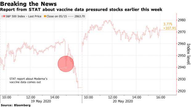 医疗新闻网站访问量激增 病毒学术语成为金融术语