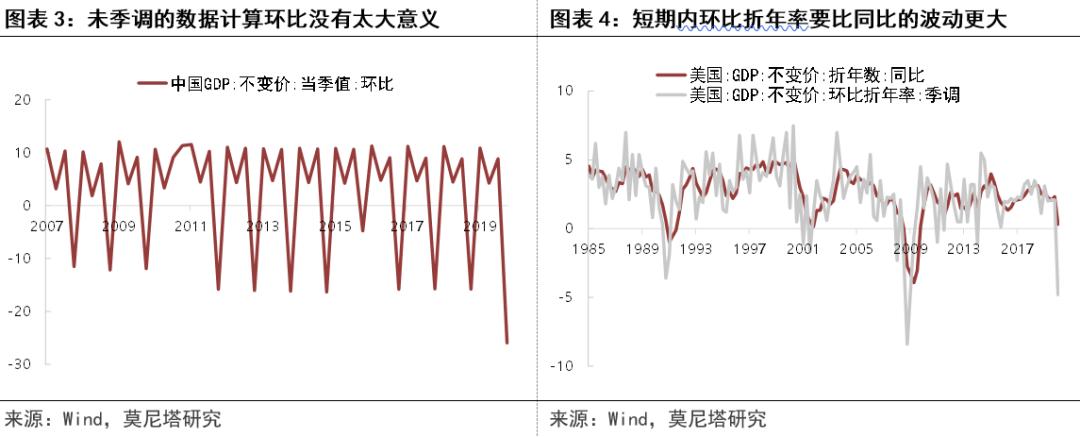 gdp折年数_2020年一季度日本实际GDP环比折年率增长2.1%