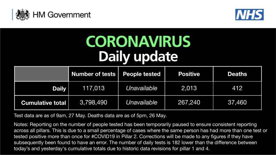 英国最新消息:新增2013例新冠肺炎