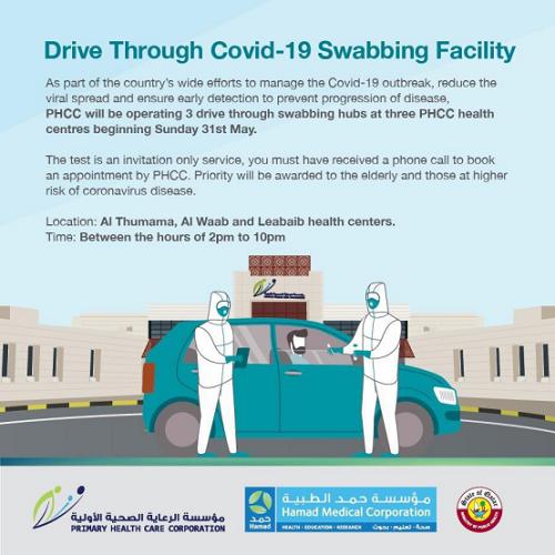 """△卡塔尔""""免下车""""检测中心,来源:卡塔尔公共卫生部"""
