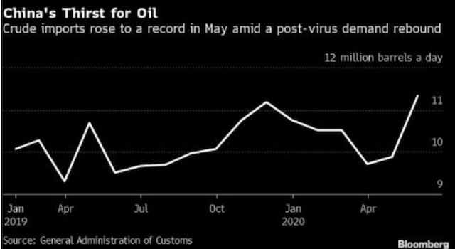 油价重回40美元成本线:国内原油需