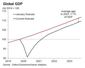 gdp多少年了_新西兰经济学家:预计2020-2021年GDP萎缩9%
