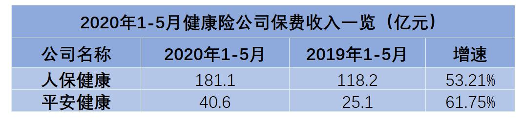 (《国际金融报》记者统计制表)