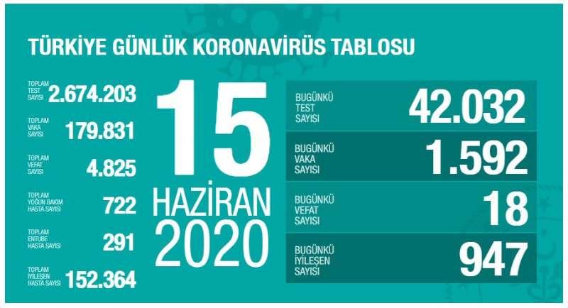 △图片来源:土耳其卫生部网站