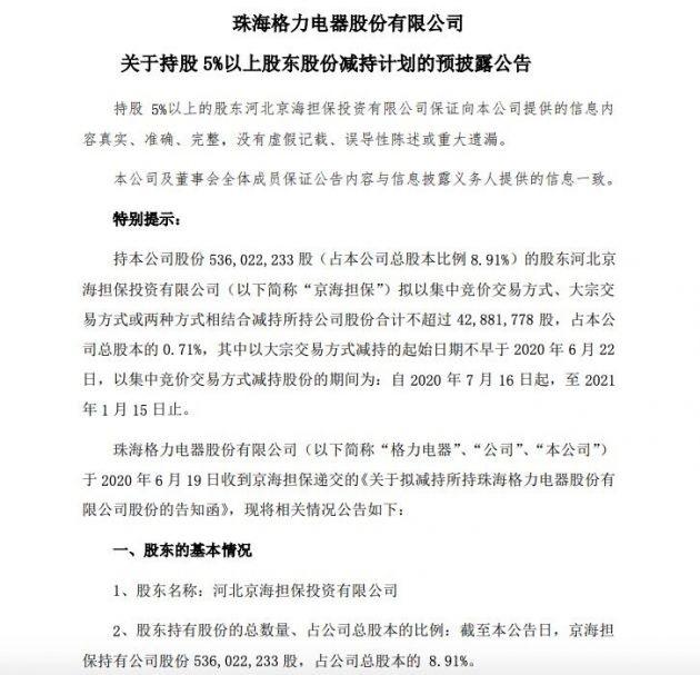 格力电器:股东京海担保拟减持不超4288万股 占总股本0.71%