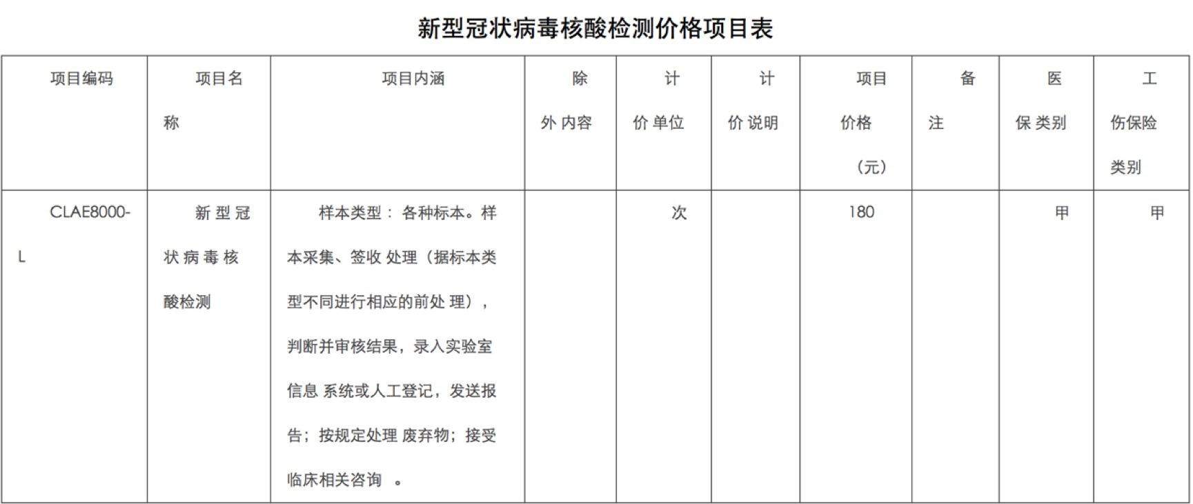 截图来自北京市医保局官网