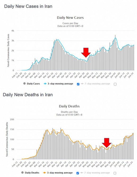 伊朗新添病例和新添物化亡。图片来源:Twitter