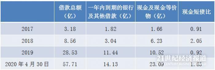 数据来源:公司招股书,飞笛科技清理