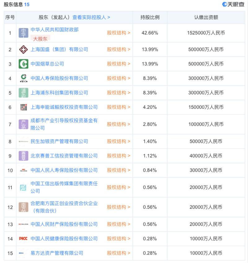 财政部领衔超级母基金成立 中国人寿等保险公司参与其中