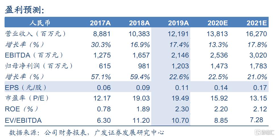 """波司登(03998.HK):品牌羽绒服主业营收创历史新高,维持""""买入""""评级"""