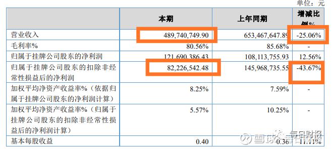 中郵基金:爆款基金凈值僅剩5毛 普通員工年薪超百萬