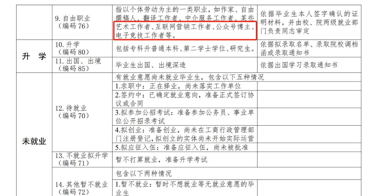 给总书记写信的年轻人 在武汉经历什么?