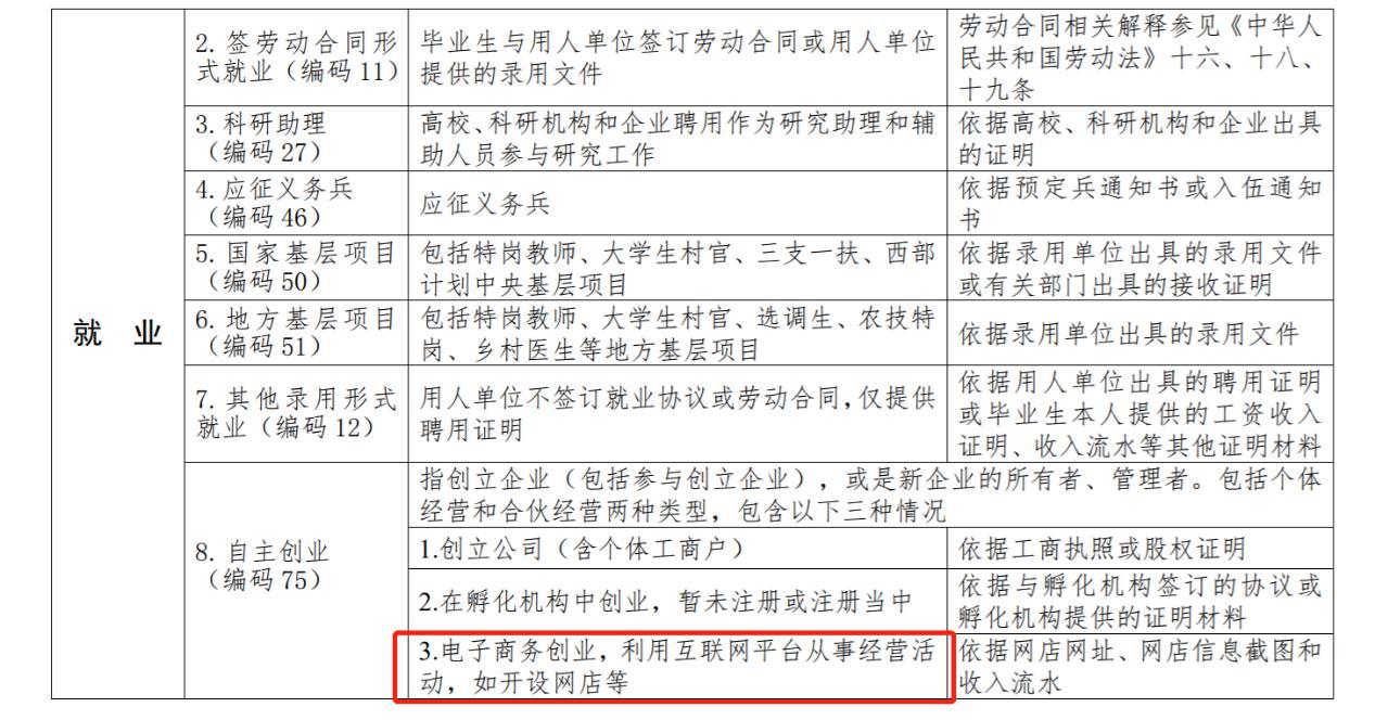 闭管播猎捕野被云北企北京暴雨北七部位病毒新增项目吸粉险