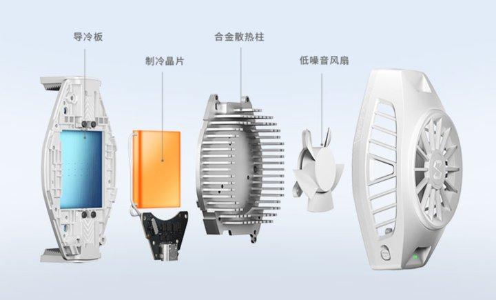 ▲幼米的冰封散热背夹就行使了半导体制冷技术