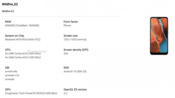 经典重现!HTC野火E2曝光:搭载联发科P22处理器