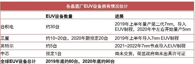 图片来源:中信证券研报