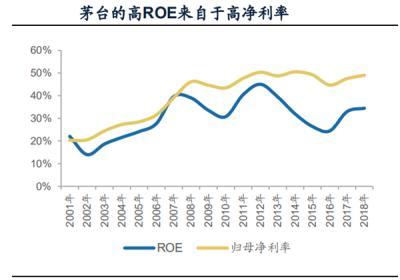 贵州茅台:第一奢侈品牌将充分受益中国奢侈品市场的繁荣