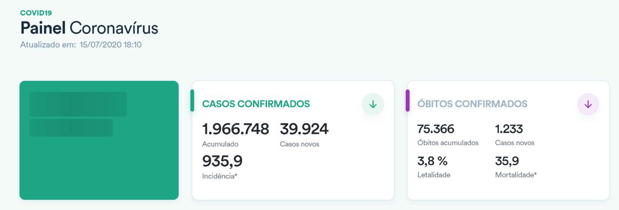 △巴西新冠肺热数据统计外(来源:巴西卫生部网站)