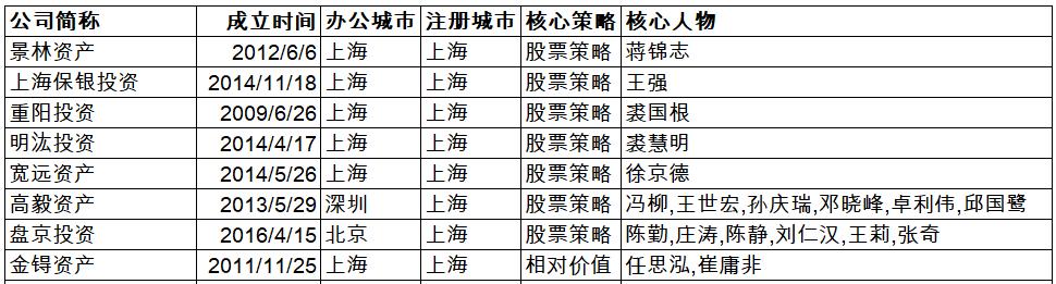 兴业银止上海分止被奖123.5万元 触及五项背规止为