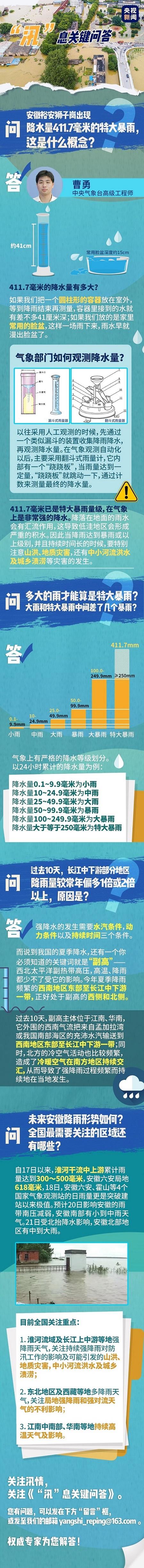 安徽裕安一天降下411.7毫米特大暴雨是什么概念?