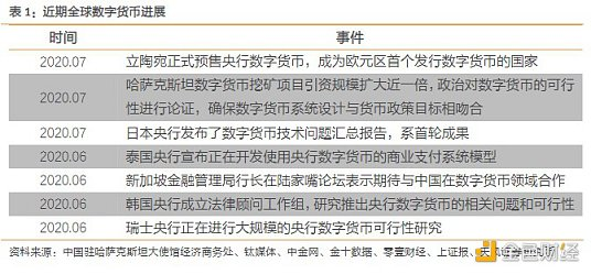 G7集团将就数字货币展开合作 图解A股产业链全名单