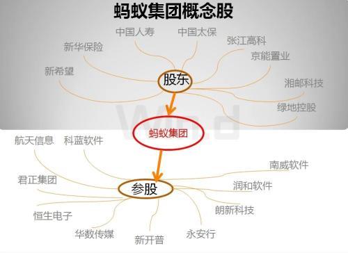 价值2000亿美元!CICC、花旗集团和摩根士丹利将布置蚂蚁香港的首次果真募股