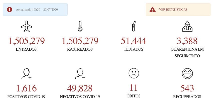 世卫组织:世界上有267,670例新冠肺炎肺炎确诊病例