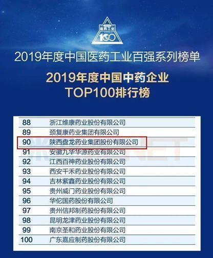 盘龙排行榜_权威发布!官渡、五华、盘龙GDP排名全省前三!