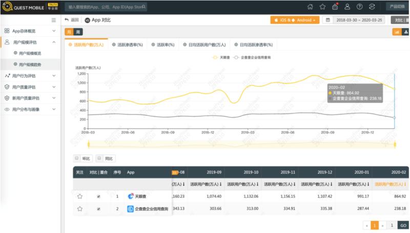 启信宝获得央行企业征信备案 6月完成增资并进行股份制改制