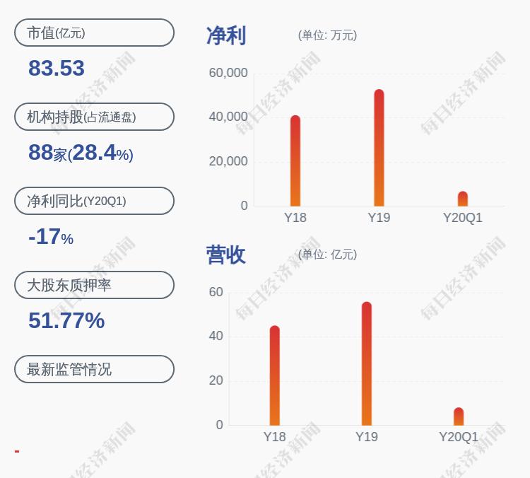 换人!洲明科技:公司副总经理、董事会秘书徐朋辞职海域网