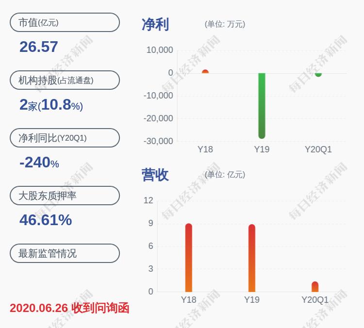 天晟新材:控股股东吴海宙质押约1705万股c430