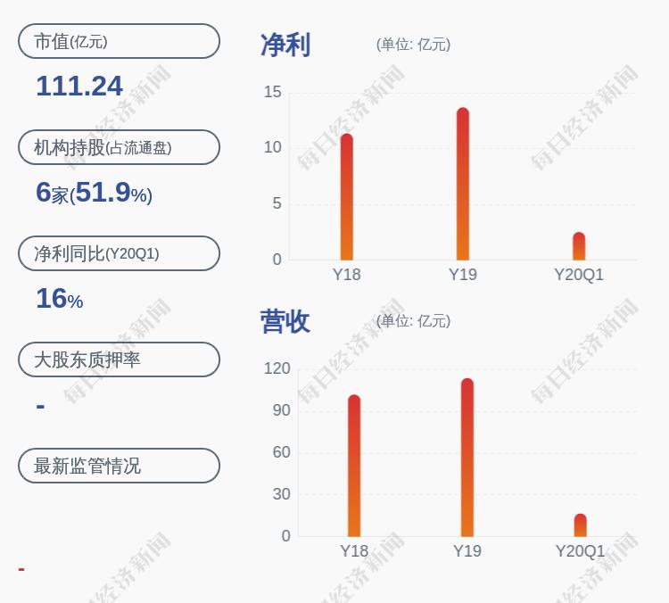 万年青:控股股东江西水泥减持154万张可转债