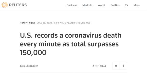 路透社报道:美国新冠死亡病例超15万例之际,(单日内)每1分钟就有1例死亡病例