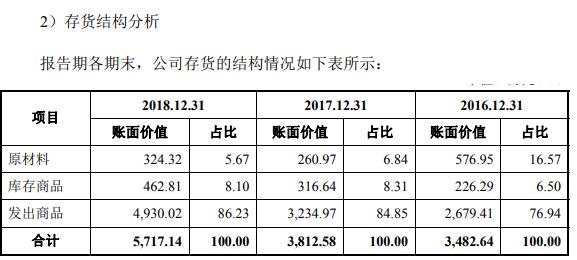 兆物网络成今年第二起IPO被否案例 这一次发审委关注了什么?